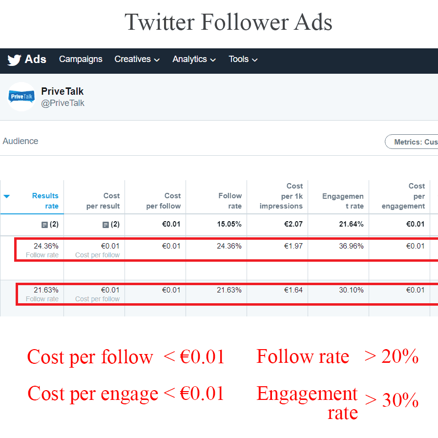 twitter-ads-results-feautured-min